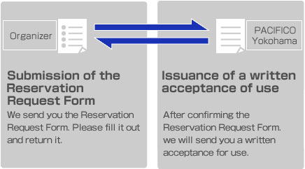 Confirmation of reservation Image